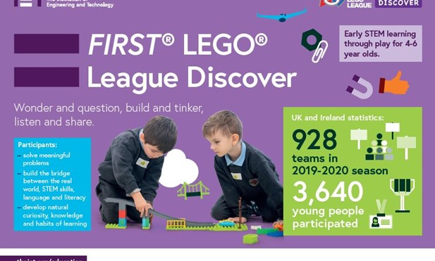 FIRST® LEGO® League Discover