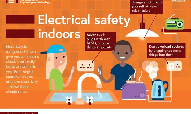 Electrical safety indoors