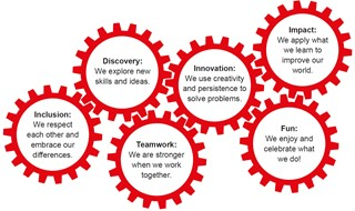 FLL core values